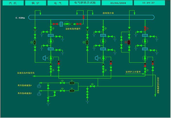 > 高效:手/自动双向无扰动切换;炉膛负压自动调节,大幅减轻劳动强度