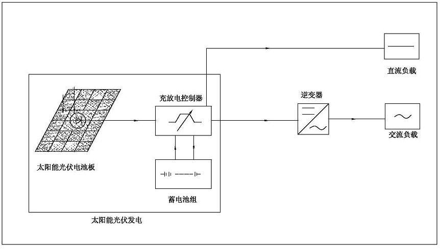 川奥电梯主机接线图